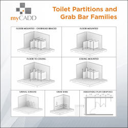 Revit Toilet Partitions & Grab Bar Collection