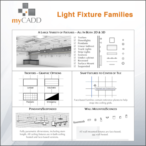 Light Fixture Families