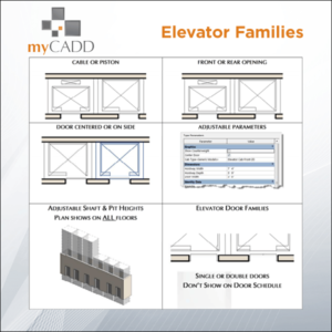 Revit Elevator Collection