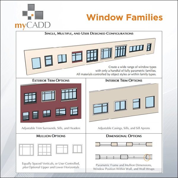 Revit Window Families Collection