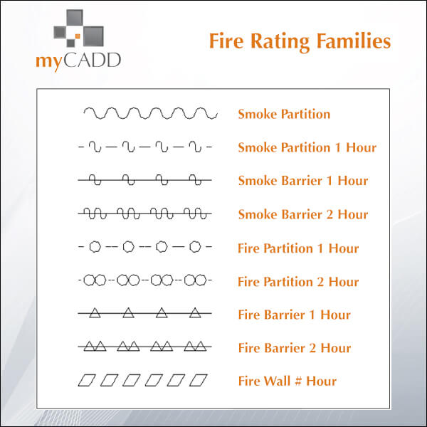 October Free Family of the Month: Fire Rating Lines
